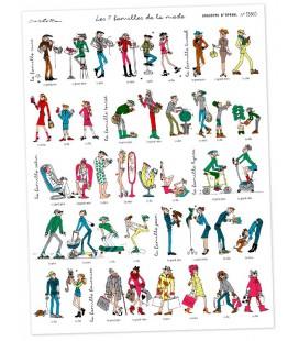 """Image """"Les 7 familles de la mode"""""""