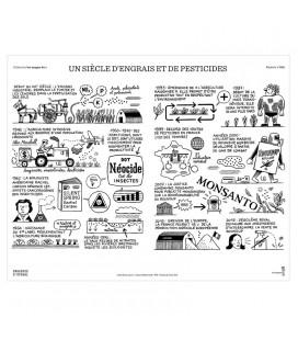 Image « Un siècle d'engrais et de pesticides »