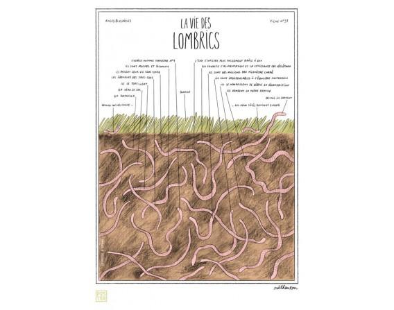 """Grande affiche """"La vie des Lombrics"""""""