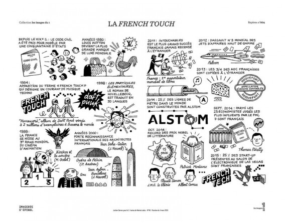 "Image ""La French Touch"" par Jochen Gerner"