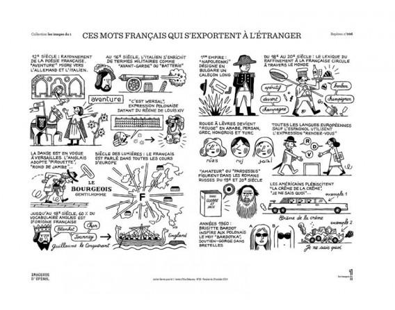 Image « Ces mots français qui s'exportent à l'étranger» par Jochen Gerner