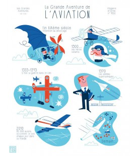 "Affiche ""La grande aventure de l'aviation"""