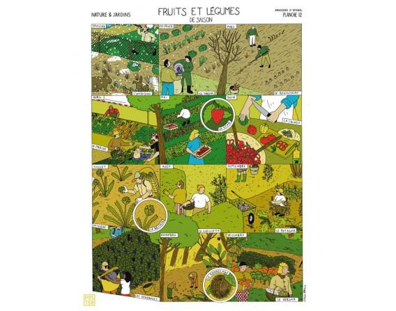 """Affiche """"Fruits et légumes de saison"""""""